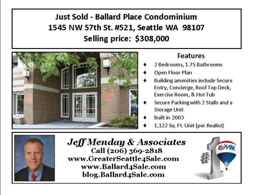 Just Sold - AZachary Condo BLOG