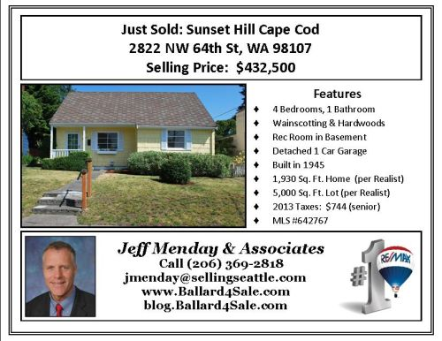 Just Sold - Hawley Estate BLOG