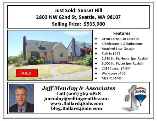 Just Sold 2803 BLOG