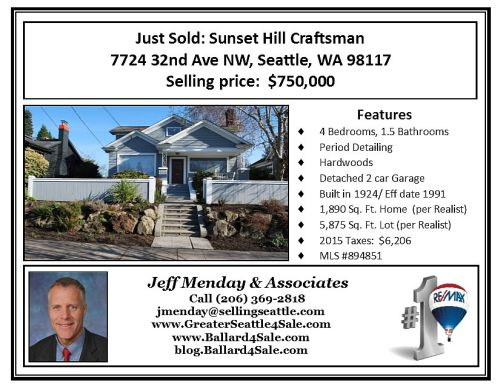 Just Sold - Swanson BLOG